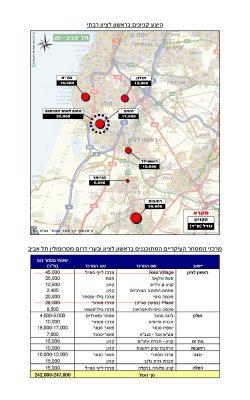 (Hebrew) היצע מרכזי מסחר קיימים ומתוכננים בדרום מטרופולין תל אביב